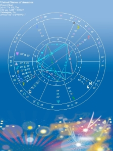 "I use the time noted by Evangeline Adams from her book ""Astrology for Everyone"""
